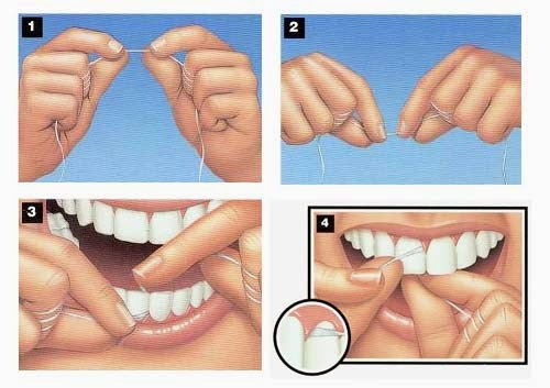 instrucciones para el uso del hilo dental